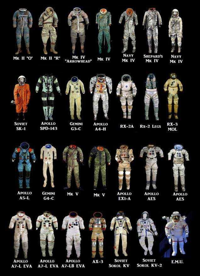 The evolution of the spacesuit #space #spaceship #spaceart