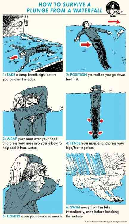 How to survive a plunge from a waterfall