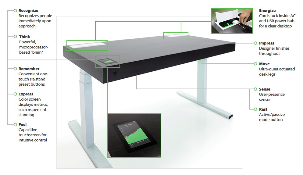 """Smart"" Desk Talks to Fitbit for Fitness"