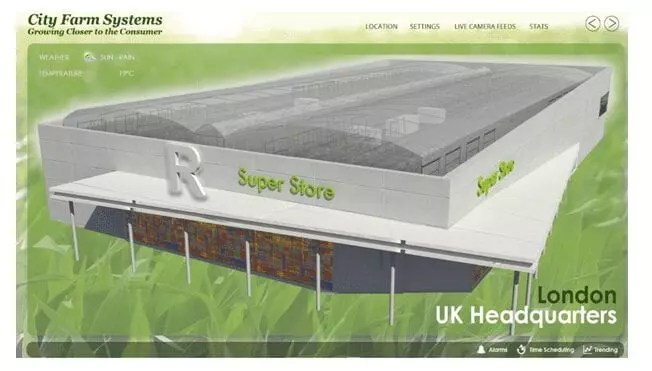 Global impact of farming - city farm - supermarket roof top farming