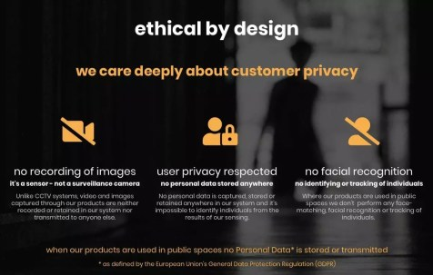 facial recognition without names gdpr compliant
