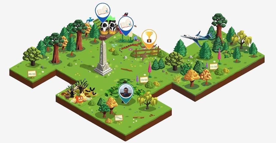 deforestation solutions - myforest.earth
