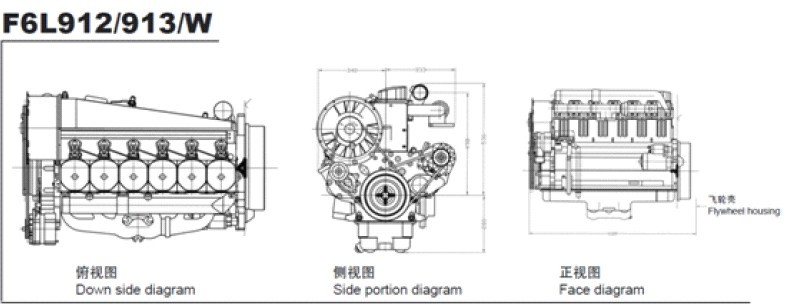 6 5l Turbo Sel Engine Diagram 3.5L Engine Wiring Diagram
