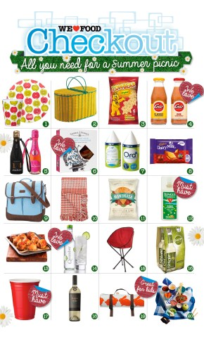 CHECK OUT PICNIC GUIDE | WE LOVE FOOD IT'S ALL WE EAT
