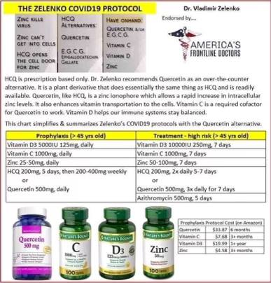 UPDATED: How To LEGALLY Get Ivermectin and Other C19 Treatments! IMAGE-2021-09-16-132516