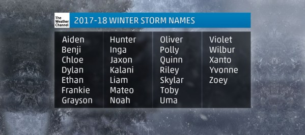 They39re Here! The 20172018 Winter Storm Names
