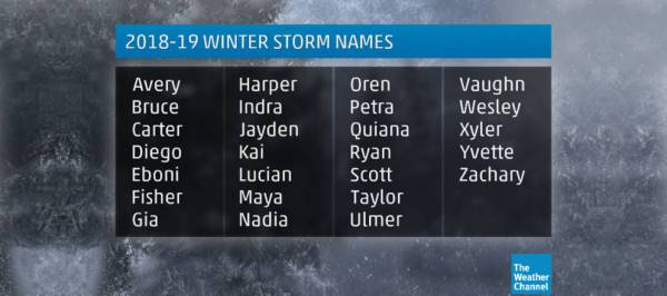The 20182019 Winter Storm Names Have Been Revealed
