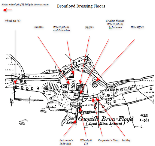 Some details omitted for clarity. 2nd Ed 25 inch OS Map