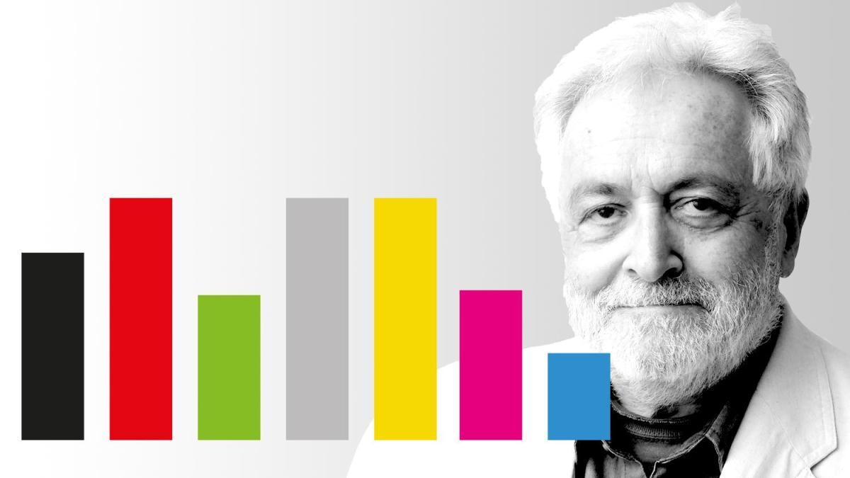 Bundestagswahl 2017 Ich Bin Für Ein Modernes Dreiklassen