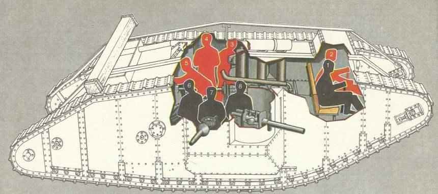 Besatzung eines Mark IV Tanks: