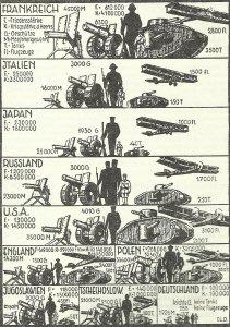 Rüstungsstand 1932