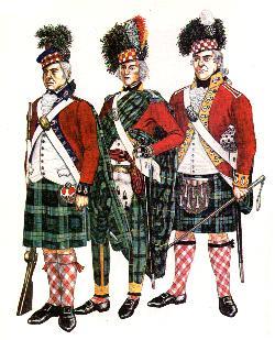 Highland-Regimentes (1794/95)