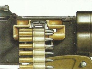 Munitionszufuhr beim Vickers-MG