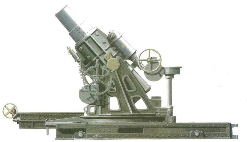 30,5cm Skoda-Haubitze Modell 1911 'Schlanke Emma'