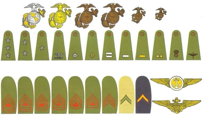 Rangabzeichen US-Marines