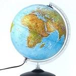 Globus Hersteller Idena