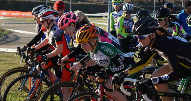 Cyclopark Results