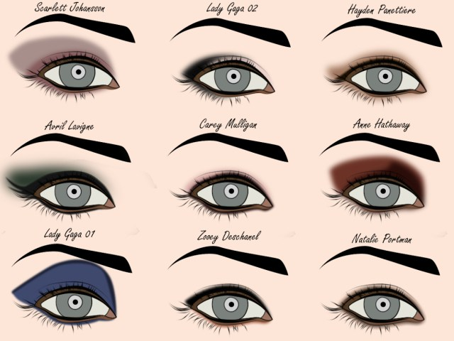 Eye Makeup Styles Secret Makeup Diary Eye Shadow Styles Template Free Download