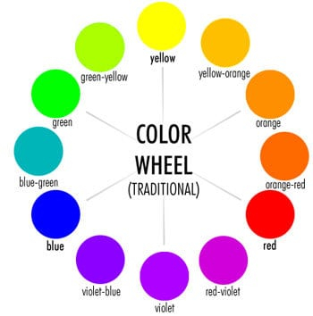 Makeup Colour Wheel For Eyes The Best Eye Makeup For Blue Green Brown Eyes Jane Iredale