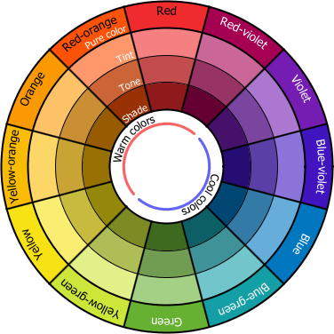 Makeup Colour Wheel For Eyes The Colour Theory Makeup Meghalpattani