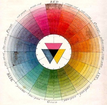 Makeup Colour Wheel For Eyes Tips For Applying Eyeshadow