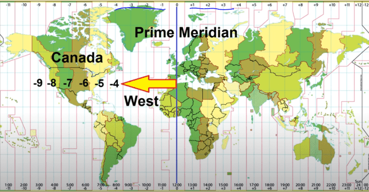 Time zones defined by Prime Meridian