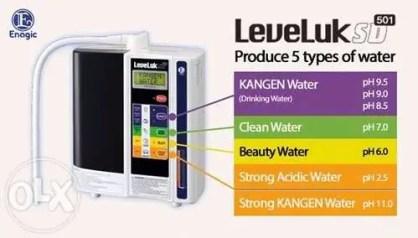 241703656_4_644x461_mesin-kangen-water-leveluk-sd501-elektronik-gadget