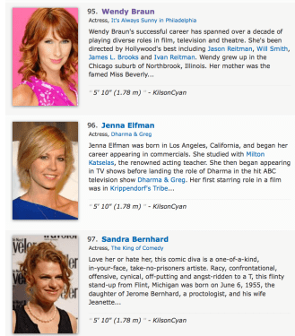 Tall Hollywood Actresses List