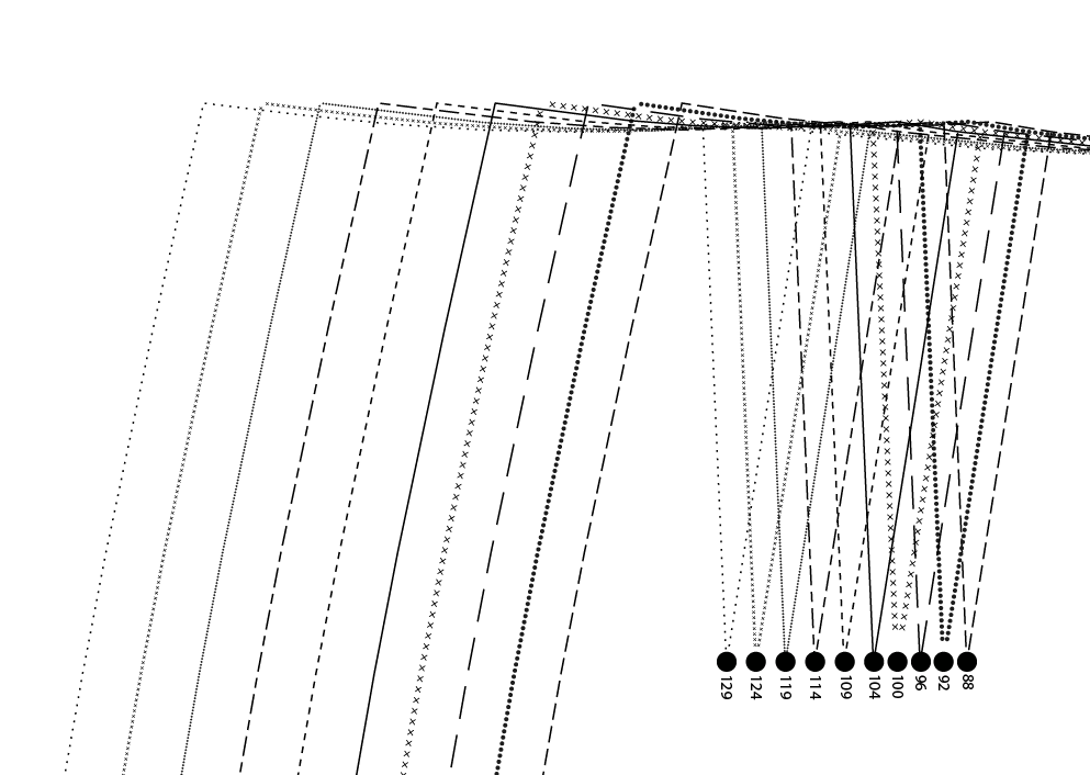 Should Pattern Designers Know How to Draft and Grade