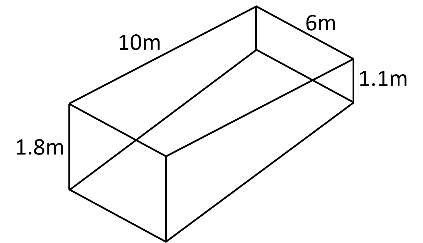 Volume of swimming pool (prism)