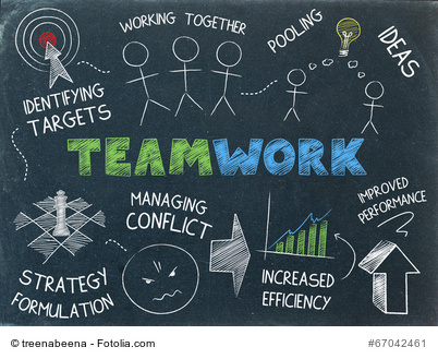 TEAMWORK SKETCH NOTES (graphic team ideas collaboration)