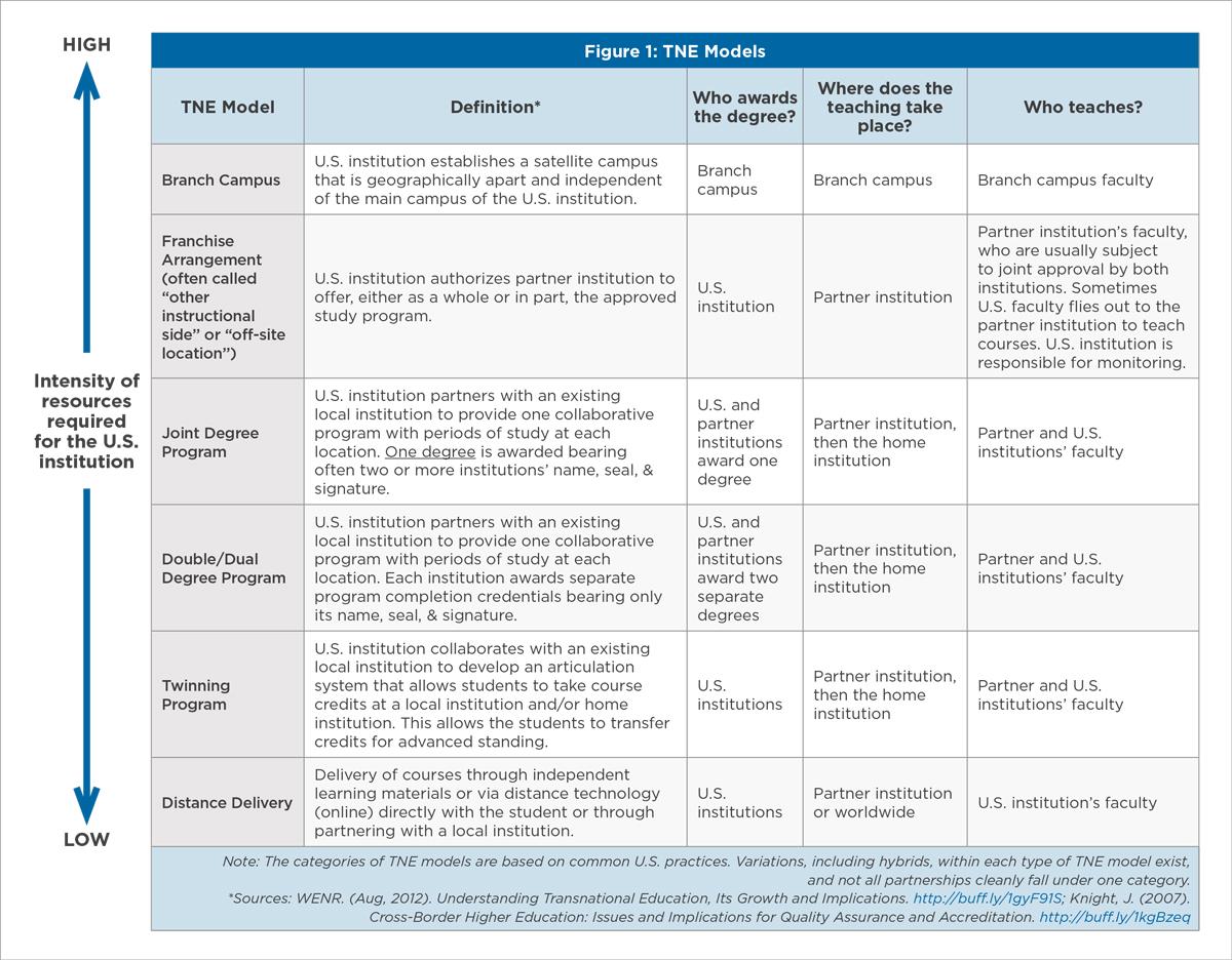service user effort on friendly succeed groundwork paper