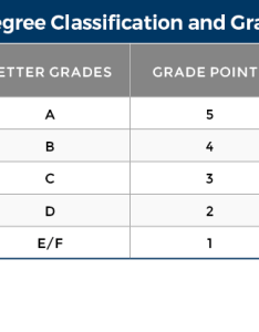The new nuc classification system and  number of common grading scale variations are outlined below but systems scales may vary also education in nigeria wenr rh wes