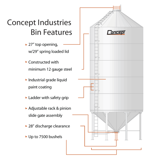small resolution of durable dependable stable grain