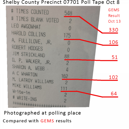 precinct 07701 poll tape