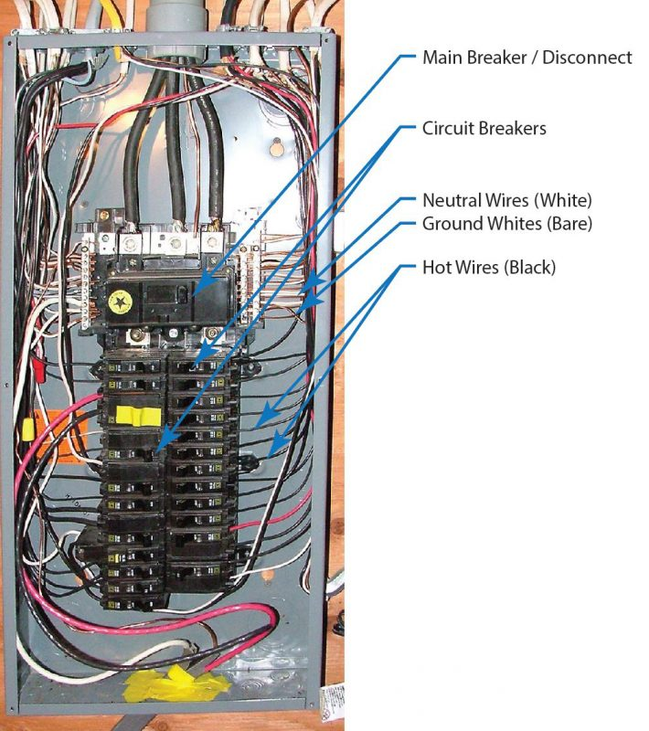 Circuit Breaker Moreover Electrical House Wiring Circuit Diagram As