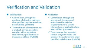 Verification and Validation (V&V)