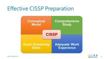 Effective CISSP Preparation