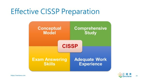 Effective CISSP Preparation