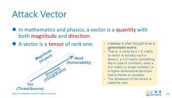 Attack Vector