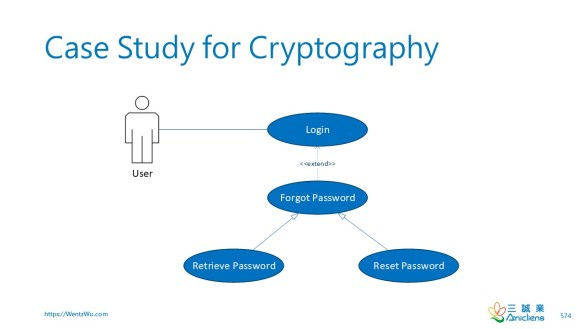 Case Study for Cryptography