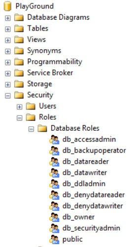 MSSQL_Roles