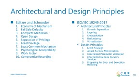 Architectural and Design Principles