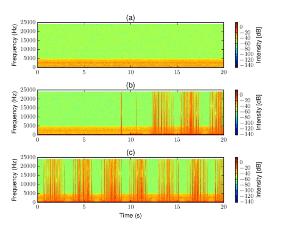 Spectrograms-of-AM-demodulated-EM-emissions-acquired-from-an-Arduino-device-that-were