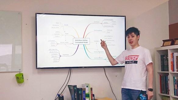 陳逸鈞 (Jun), 暫時通過CISSP考試, MCSA, ISO 27001 LA