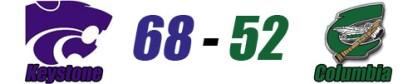 Keystone Columbia score