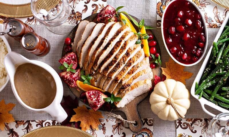 Do you know why turkey is cooked on Thanksgiving?
