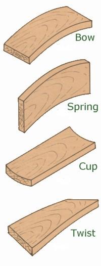 Straightening Bowed Boards