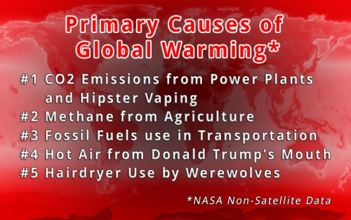 WereWatchers - Climate Summit - Causes of Global Warming