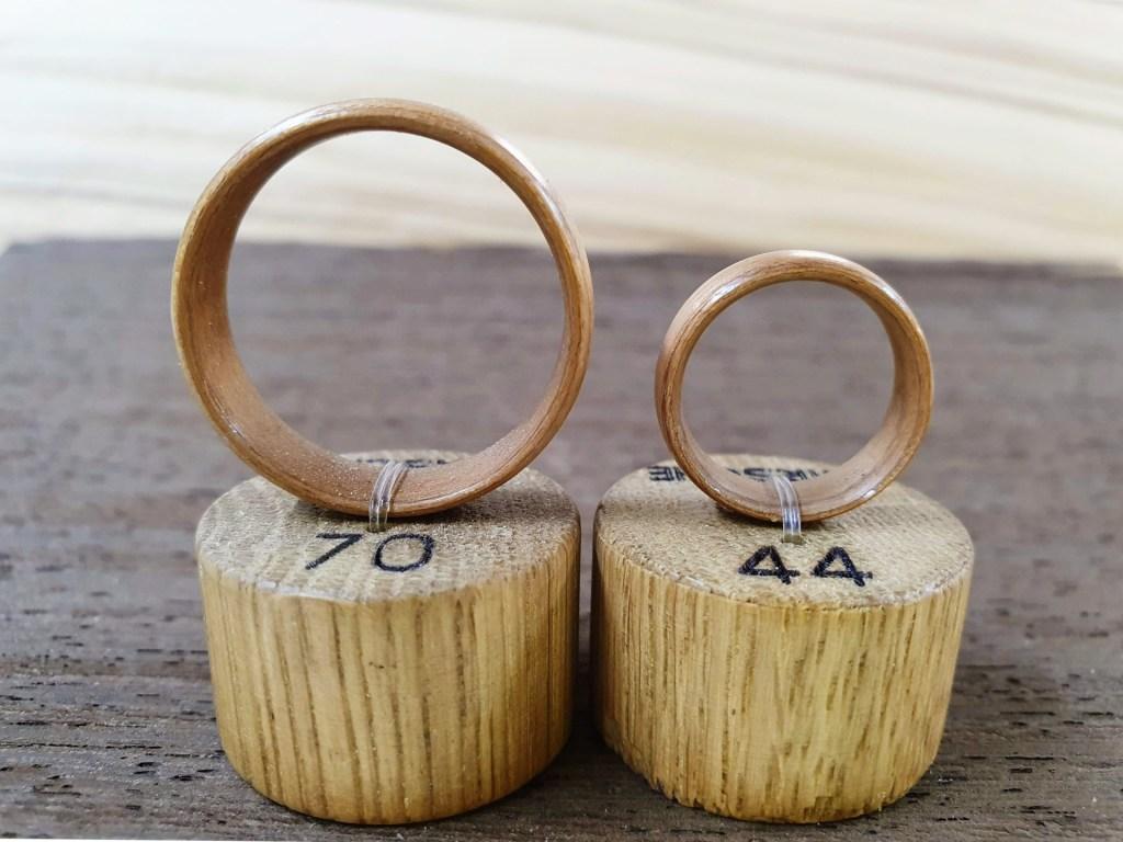 Ringgrößenvergleich